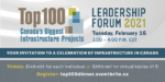 Top100Projects2020